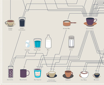 GH_Coffee
