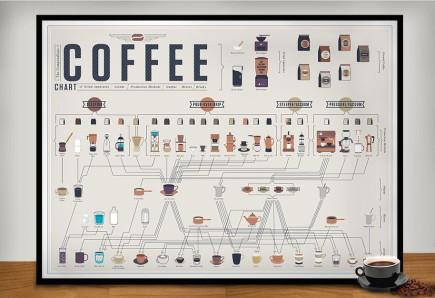 P-Coffee_Main_914x627_B_1_1024x1024