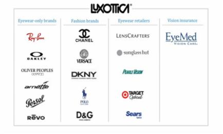 Luxottica monopoly neil blumenthal warby parker psfk 2013 slide